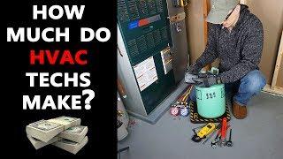HVAC Technician Starting Salary and Average Salary