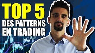 Top 5 des PATTERNS à connaitre avant de trader