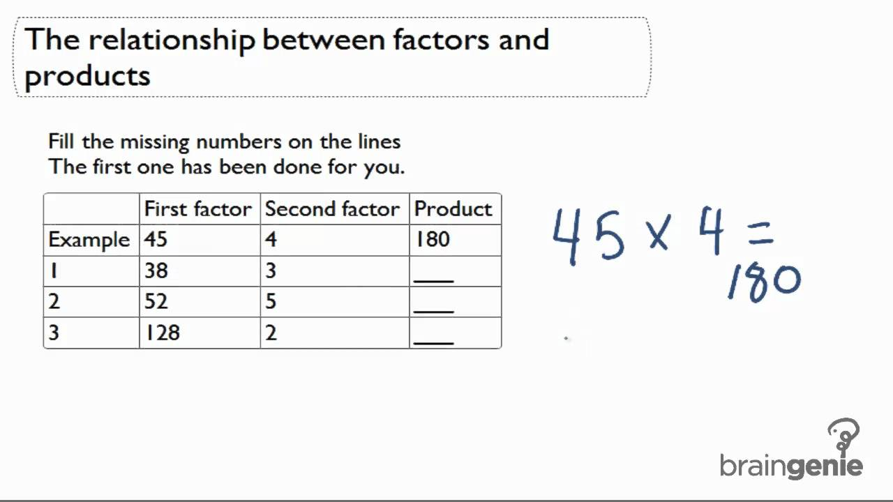 explain the relationship between factors and conjugation
