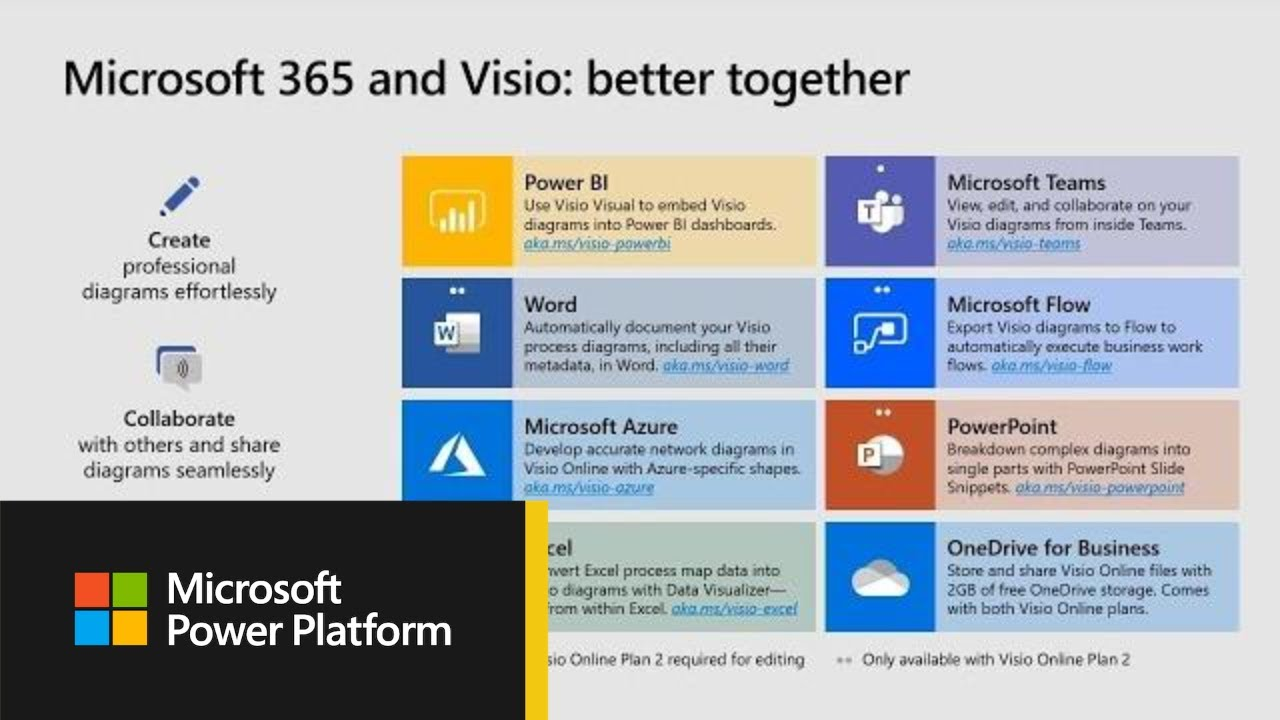 Microsoft Excel And Visio  Unlock The Power Of Data