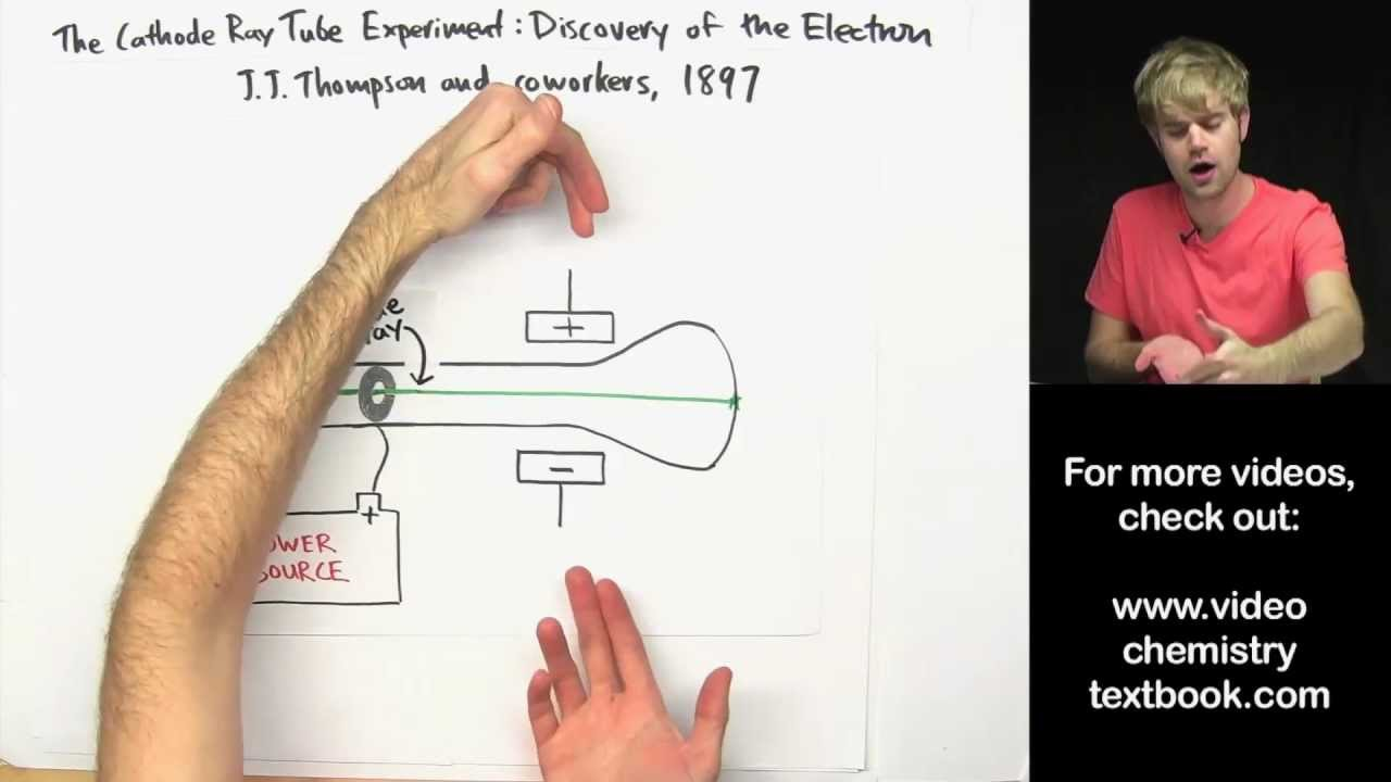 the discovery and development of the use of cathode rays Overview of radiation environments and human exposures john w wilson nasa langley research center is the discovery of accelerated particles as cathode rays by geissler and discovery of x-rays comes reports of adverse biological consequences.