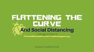 How to Flatten the Curve + Social Distancing in the Age of Covid 19