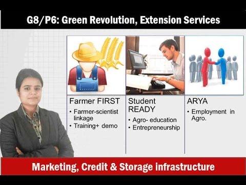 G8/P6: Agro Modernization: Green Revolution, Extension Services & Marketing