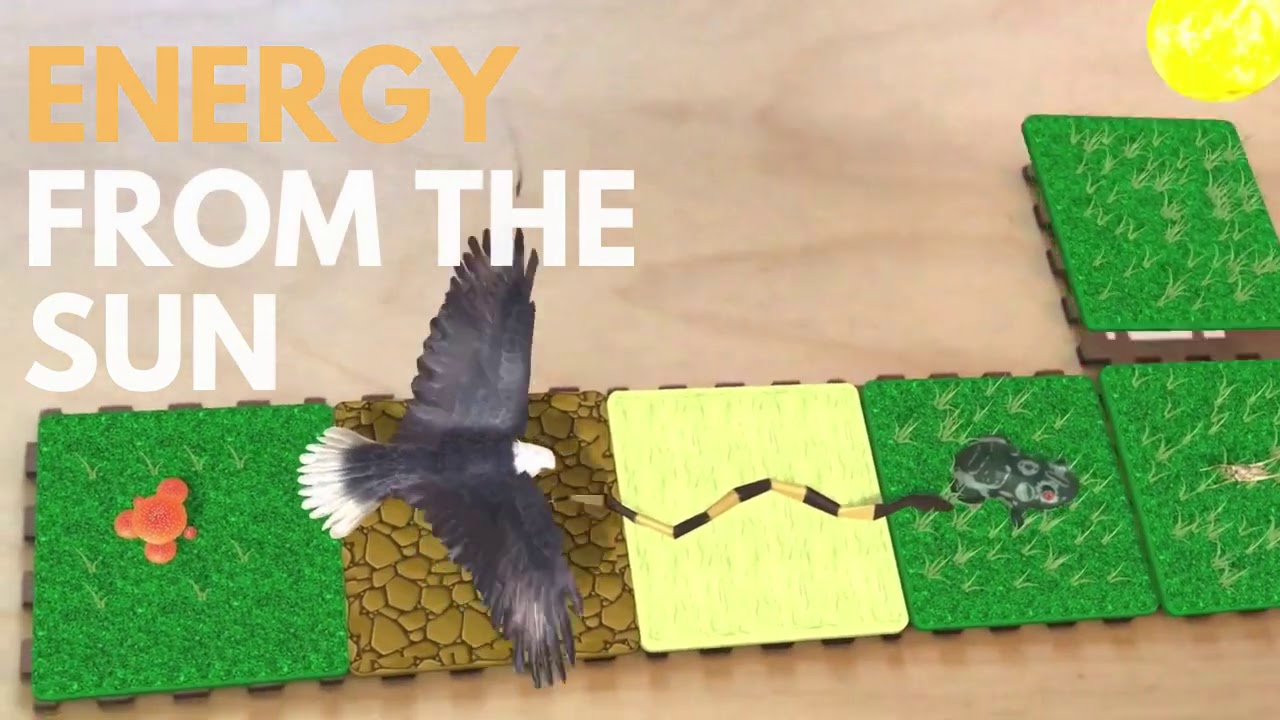 Energy From The Sun Demo