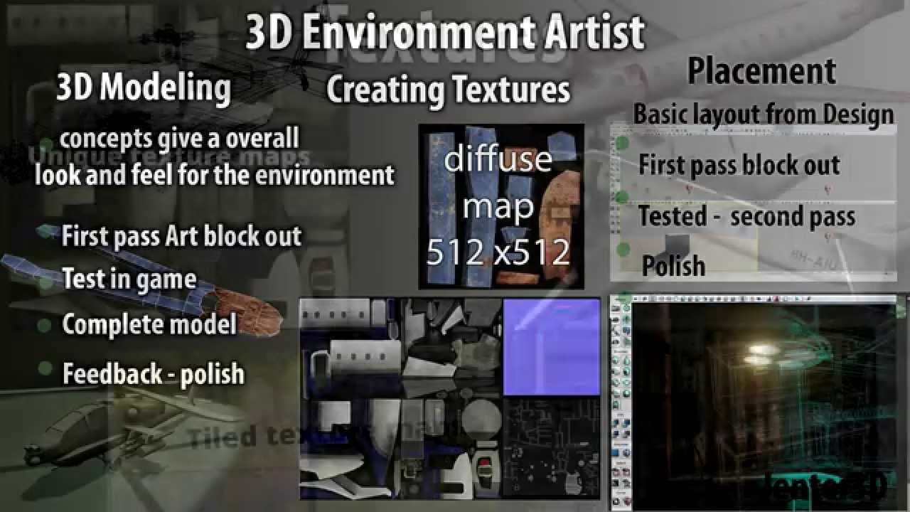 3D Art in the Games Industry, Is 3D for me ? (Environment Artist)