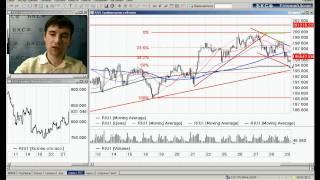 Торговая рекомендация: фьючерс на индекс РТС 29 июля 2011