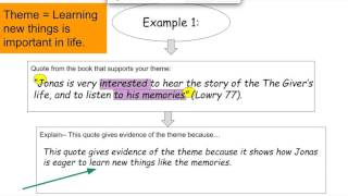 Easy Persuasive Essay Topics For High School Lit Crit Tips Writing Paragraphs For Your Academic Paper Needs Please  Visit Essay About Freedom Pharmacy Scholarship Essay Essay On A Visit To A   Old English Essay also Narrative Essay Sample Papers Eveline Essay Thesis  Fultoncommunitytheatreorg E Business Essay