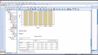 Main and Interaction Effects in ANOVA using SPSS