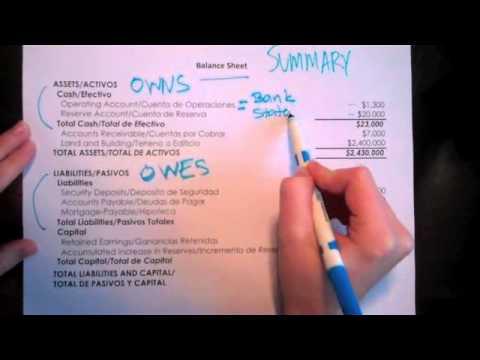 Understanding Cooperative Financial Statements