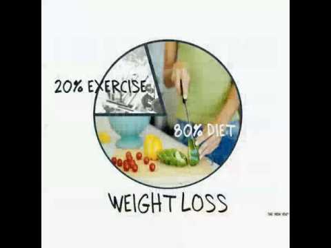 Mandar Redij - Wellness Coach Mumbai - Your Guide to Health & Nutrition