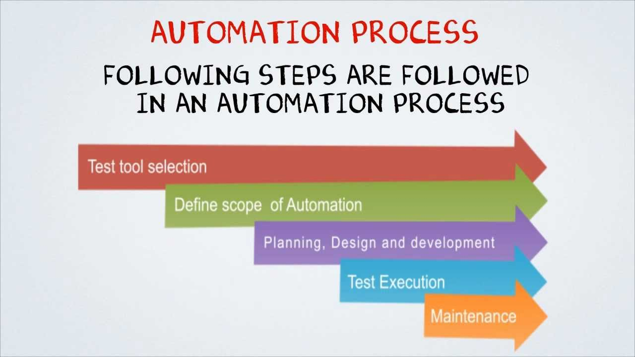AUTOMATION TESTING Tutorial: What is, Process, Benefits & Tools