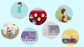 Lern-Videoclip 5: Kennst du die Ursachen und Auslöser für deine Asthmabeschwerden?