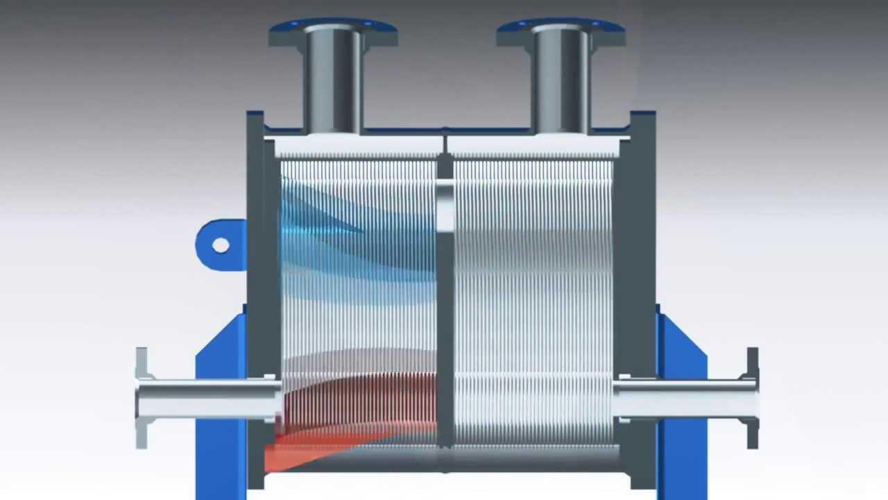Intercambiador de calor tipo placas soldadas o casco y - Placas de calor ...