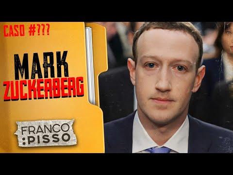 Análisis NO VERBAL Mark Zuckerberg