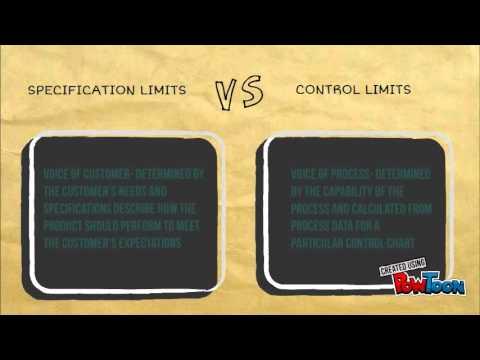 Spec limits vs control limits
