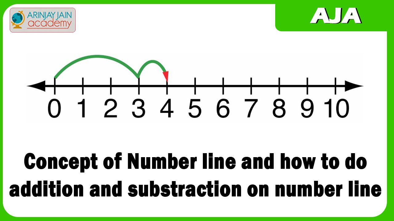 worksheet Number Line Addition mathematics concept of number line and how to do addition substraction on line