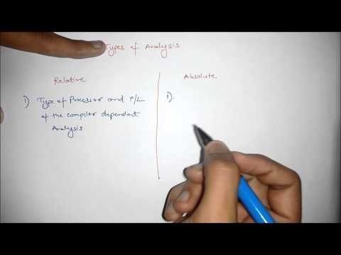 Video 2 Algorithm Lectures Time Complexity and Type of Analysis