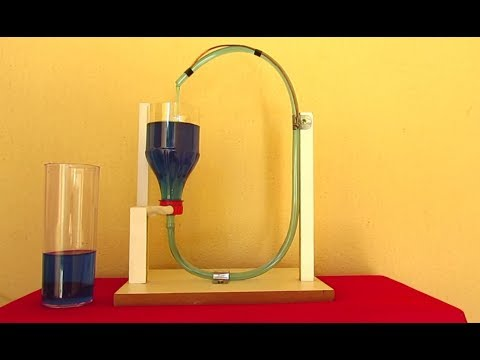 Perpetual Motion of Water  - Robert Boyle's Perpetual Flask