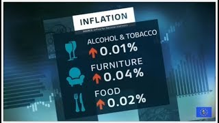 Unexpected fall in inflation is not good news