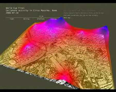 SENSEable City Realtime Rome: An MIT Project