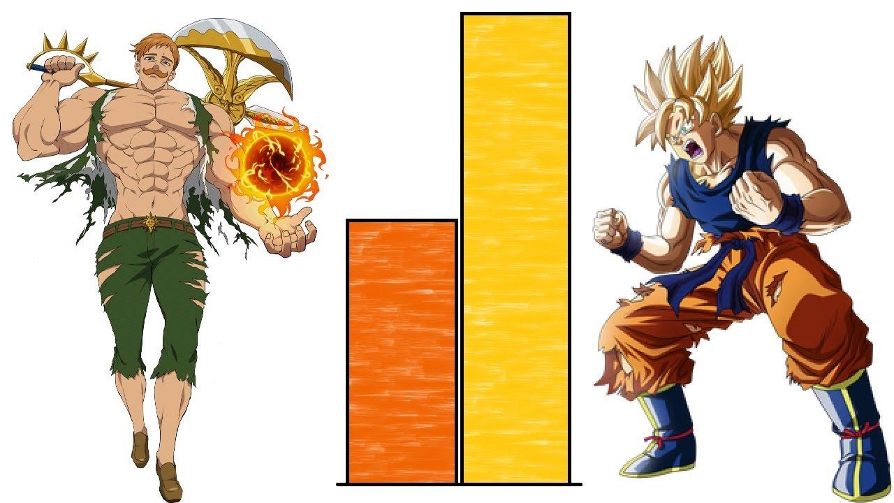 Goku vs Escanor POWER LEVELS Over The Years