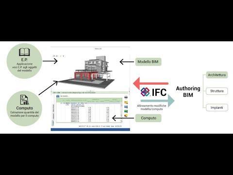 PriMus-IFC - Software Computo Metrico da file IFC