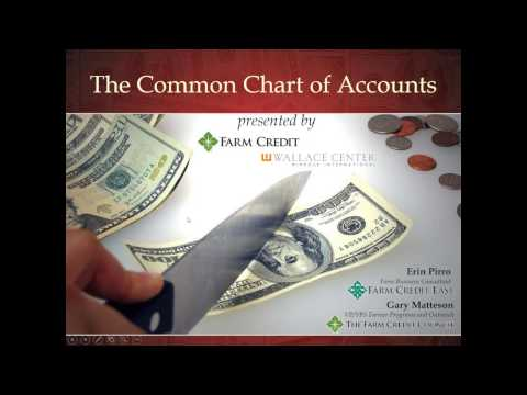 Financial Fundamentals for Food Hubs Part 1: Common Chart of Accounts - NGFN