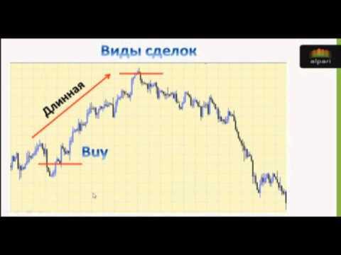 Виды сделок на форексе индикатор форекс для определение изменение цены в процентах