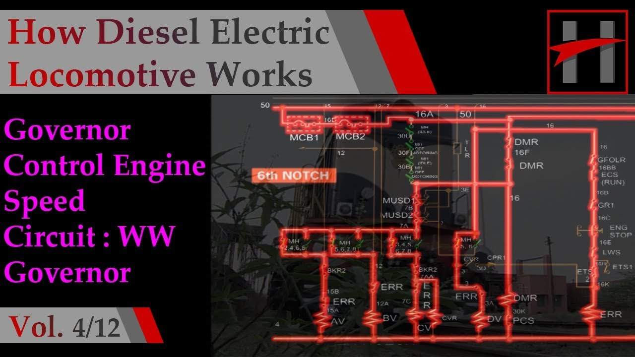How Diesel Loco Works (3D Animation) #4/12: Governor Control Engine Speed  Circuit with WW Governor