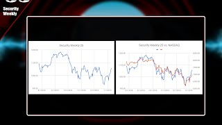 Security Money - Business Security Weekly #113