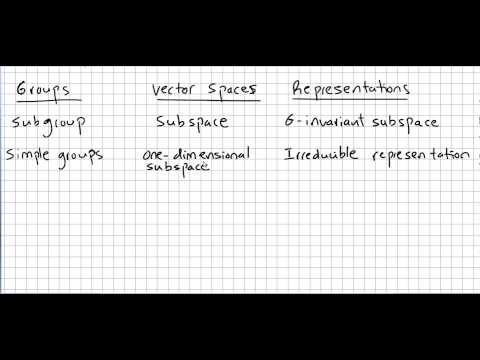 Representation Theory 23, Groups, Vector Spaces and Representations