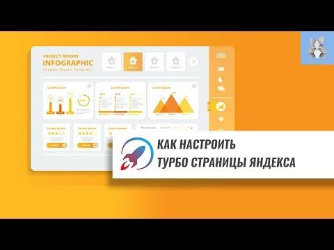 Как настроить турбо страницы Яндекса на WordPress. Мобильная и десктопная версии Турбо-Страницы