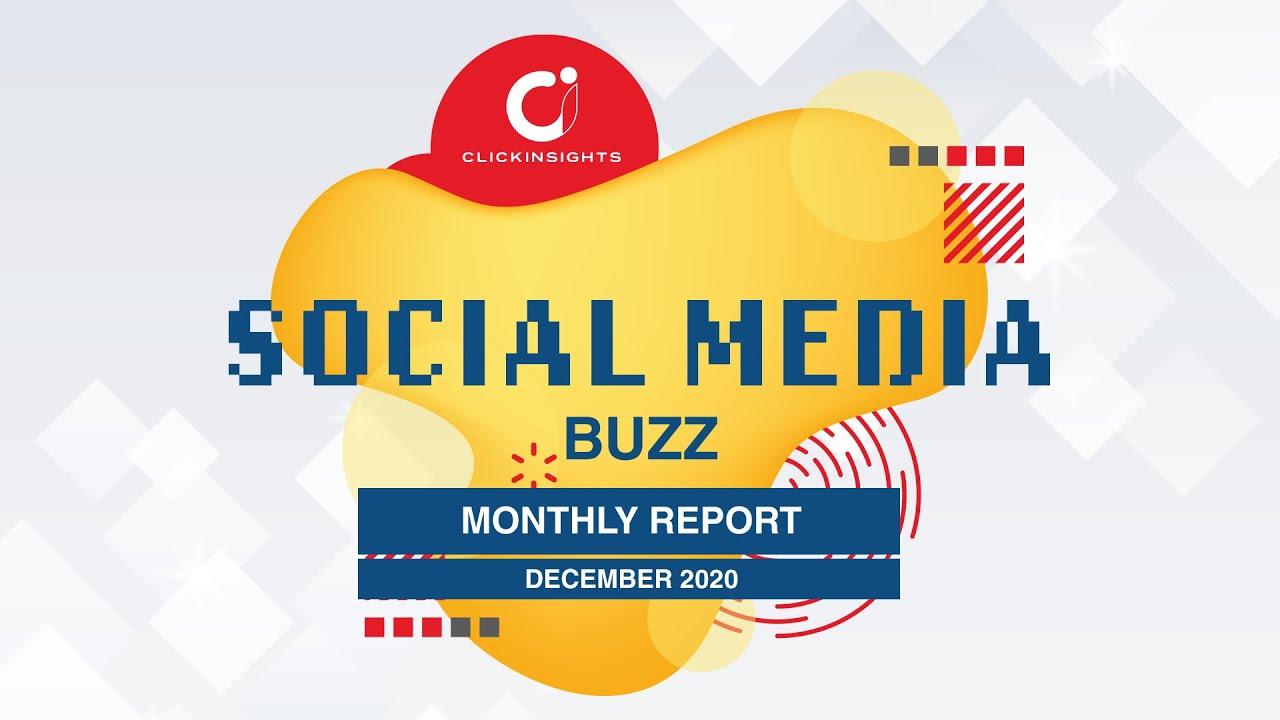 Social Media Buzz - 18 Dec 2020