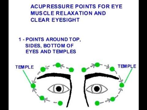 Acupressure, Natural Methods for Clear Eyesight, Healthy Eyes. (Dangers of Chiropractic # 3)