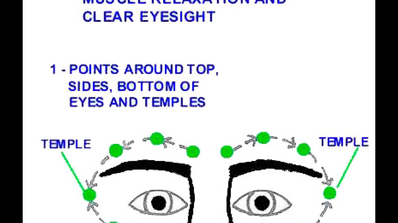 Colour therapy for eyesight - Colour Therapy For Eyesight 55