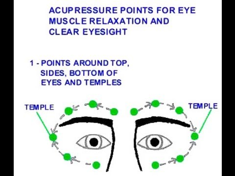Acupressure Natural Methods For Clear Eyesight Healthy Eyes