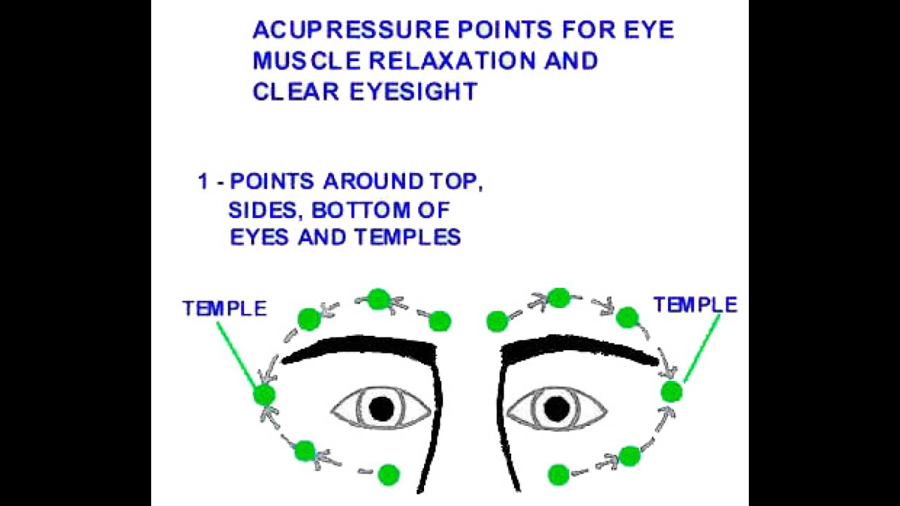 Colour therapy for eyesight - Acupressure Natural Methods For Clear Eyesight Healthy Eyes Dangers Of Chiropractic 3