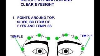 Acupressure, Natural Methods for Clear Eyesight, Healthy Eyes. (Dangers of Chiropractic # 3)
