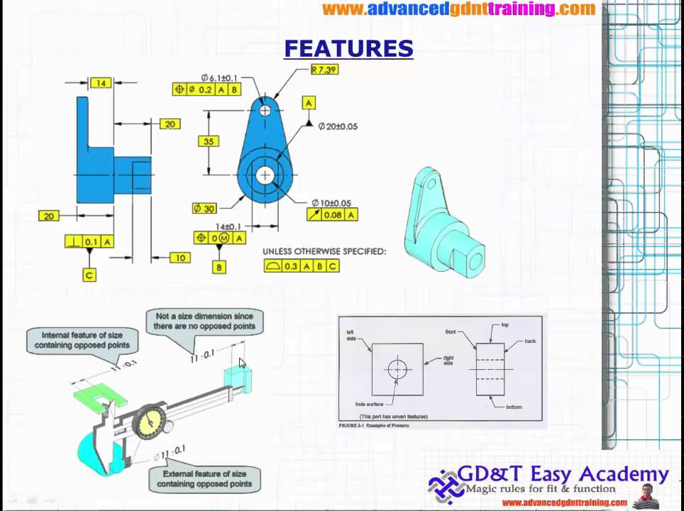 Asme   Iso Gd U0026t Tutorial   Training On Feature Of Size