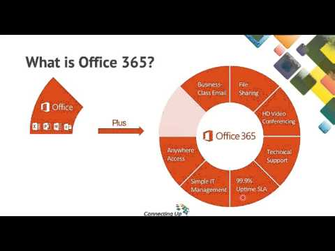 Introduction to Microsoft Office 365