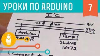Видеоуроки по Arduino. I2C и processing (7-я серия, ч1)