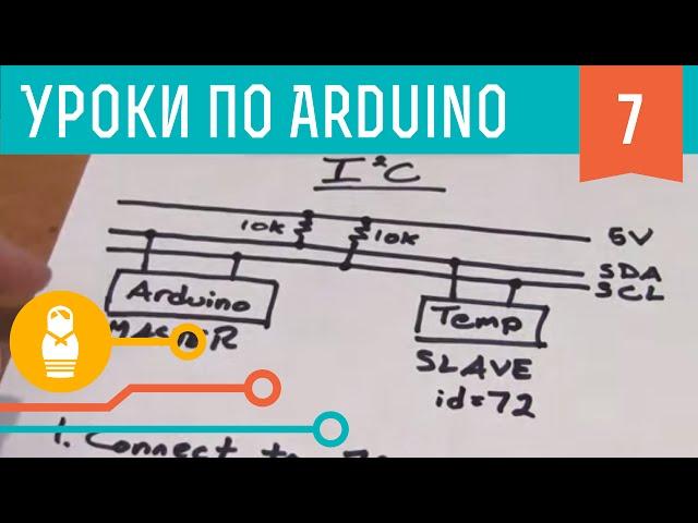 ?????????? ?? Arduino. I2C ? processing (7-? ?????, ?1)