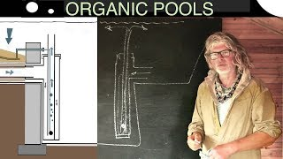 How to make Enhanced Bubble Pumps for an Organic Pool