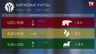 InstaForex tv news: Кто заработал на Форекс 07.08.2019 15:30