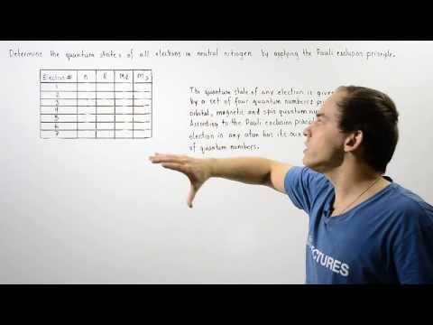 Quantum States and Pauli Exclusion Principle Example