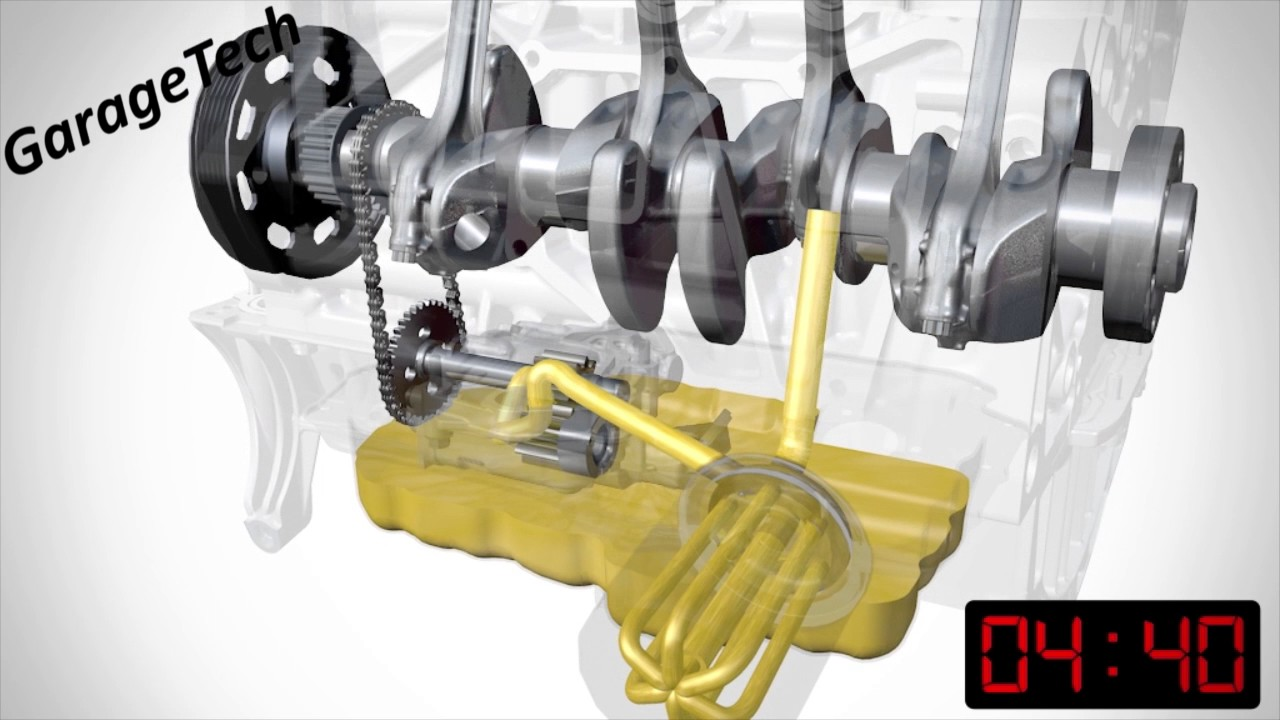 how oil circulates around an engine when started