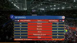 Lag Final Indonesia vs Filipina Set 3 Bola Voli Putra SEA Games 2019