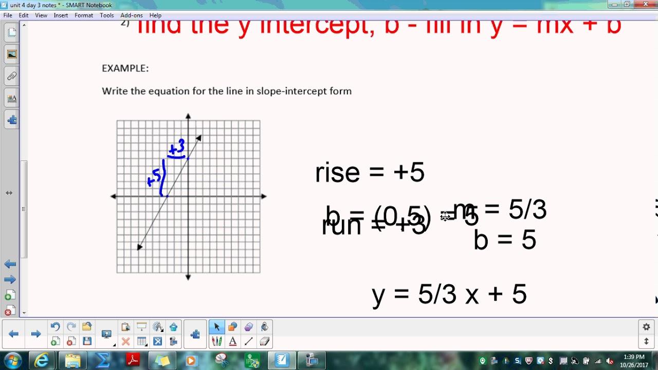 Slope intercept form u4 d3 notes youtube slope intercept form u4 d3 notes falaconquin