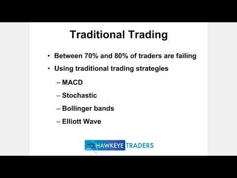 Baixar Saxena Traders - Download Saxena Traders   DL Músicas