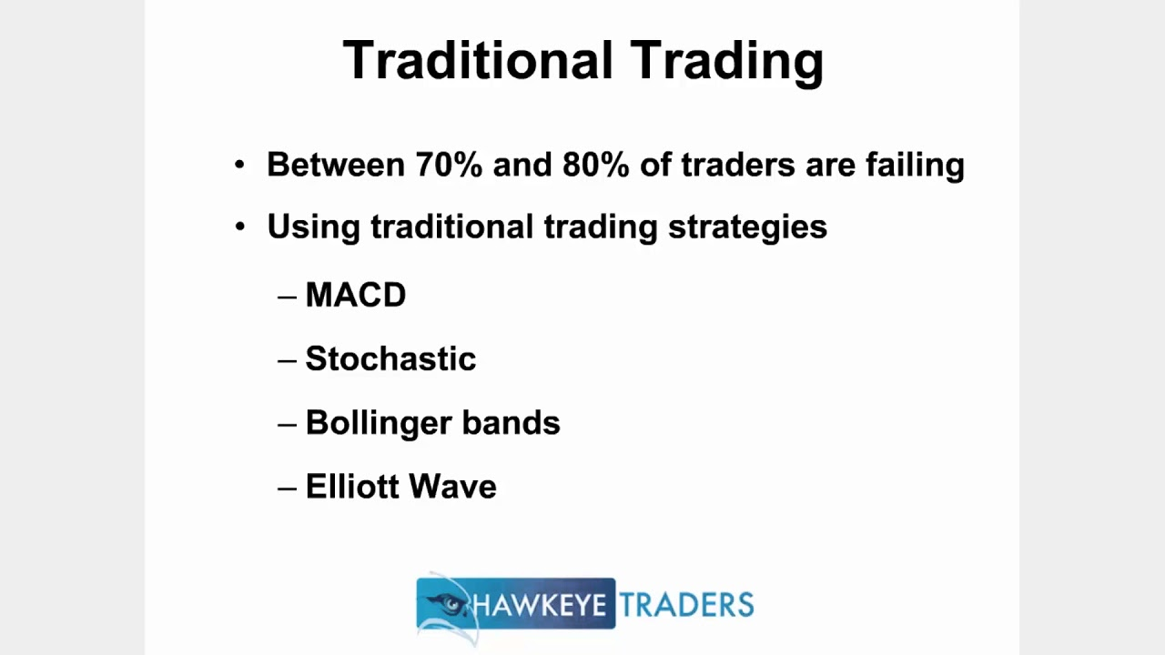 Traditional Trading and Failure Rates - Hawkeye Traders